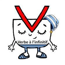 conjuguer un verbe c u0027est etude de la langue pinterest