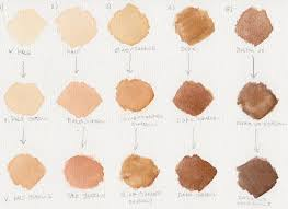 mixing skin tones with watercolour tips for the beginner artist