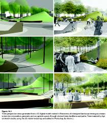 design technologies in landscape architecture