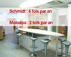 mobalpa cuisine cuisines schmidt contre mobalpa promotions