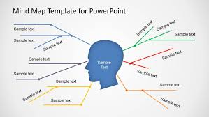 Blank Mind Map by Simple Mind Map Template For Powerpoint Slidemodel
