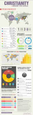 20 best christian infographic images on bible studies
