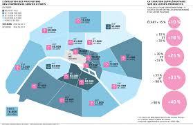 chambre de bonne chambres de bonne l impact de la hausse de la fiscalité sur les loyers