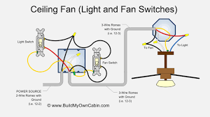 ceiling fan with light wiring diagram one switch