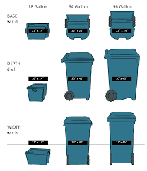 a guide to implementing a cart based recycling program