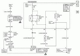 pontiac grand am ac diagram 1999 pontiac grand am wiring diagram