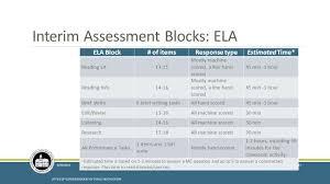 assessment update sy webinar 2 september 29 ppt download