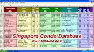 condo database directory of private properties in singapore