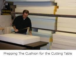 Foam Density For Sofa Best 25 Couch Cushion Foam Ideas On Pinterest Cushions For Sofa