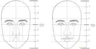 learn how to draw a face in 8 easy steps beginners rapidfireart