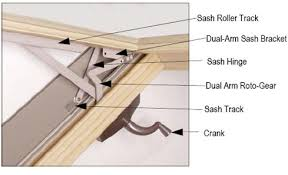 Awning Window Hinge Troubleshooting And Adjustment Tips Marvin Windows And Doors