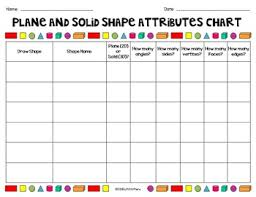 plane and solid shape attributes chart by ruth matheny tpt