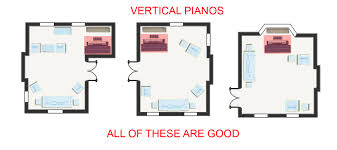 Living Room Arrangements With Fireplace by Piano Room Placement Where To Position Your Piano In A Room