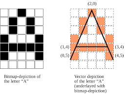 help vector graphics tutorial wikimedia commons