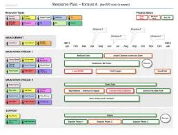 powerpoint project plan template reboc info
