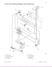 marvellous volvo penta trim wiring diagram gallery wiring