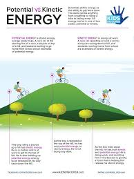 best 25 kinetic theory ideas on pinterest atomic theory
