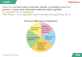 learnhive icse grade 8 english adjectives lessons exercises