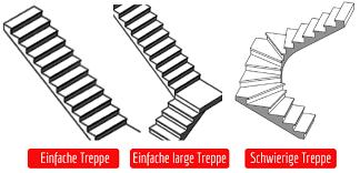 schmale treppen treppen sackkarren für den transport auf schmalen treppe mario