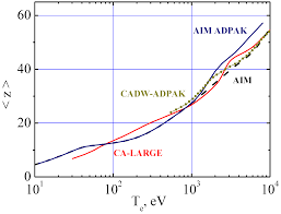 atoms free full text tungsten ions in plasmas statistical
