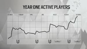 8 Ways Dust Line Dlc Improves Rainbow Six Year One Active Players Rainbow6