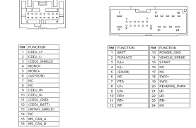 ford fiesta 2005 radio wiring diagram wiring diagram and