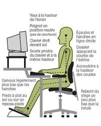 ergonomie bureau ordinateur bureau 4 postes de travail micke poste de travail blanc ikea