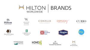 canap駸 discount honor 希爾頓酒店集團計畫全攻略 希尔顿常旅客入門 today
