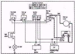 diagrams 1500878 chinese 110 atv wiring diagram u2013 chinese atv 110