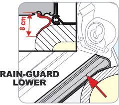 Fiamma Awnings Uk Fiamma Awning Rain Guard Lower Per Metre Awning U0026 Privacy Room
