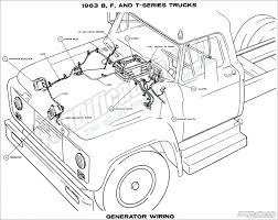 wiring diagrams chevy 350 wiring diagram ignition system diagram