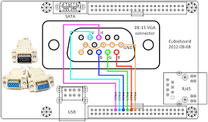 hdmi to component wiring diagram wiring diagram byblank