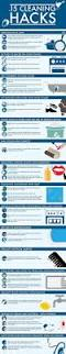 fashion tips that will get people noticing you 10 graphs that will make you pro at cleaning anything cleaning