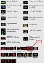 toyota corolla dashboard warning lights toyota yaris dashboard warning lights symbols what they here