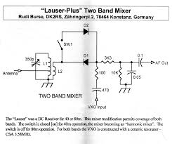 soldersmoke daily news polyakov plus dual band receiver with