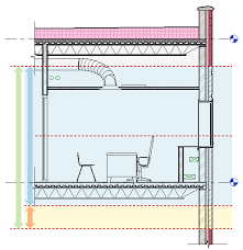 revit tutorial view range how to create a ceiling plan view in revit theteenline org