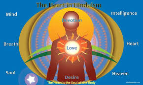 the meaning and significance of in hinduism