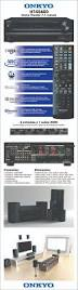 home theater receiver 2 hdmi outputs 25 best onkyo home theater ideas on pinterest klipsch home