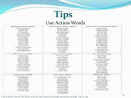 Adjectives For Resume Essay Prompts For College Applications Writing Aphoristic Essay