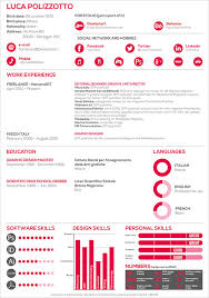 The Perfect Resume Example Example Of The Perfect Resume How To Write A Perfect Resume Best