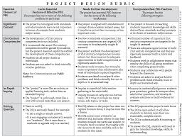 Expository Writing   Lessons   Tes Teach Ut thesiscls