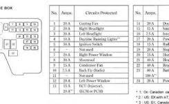 wiring diagram for 99 ford ranger radio wiring diagram and schematic