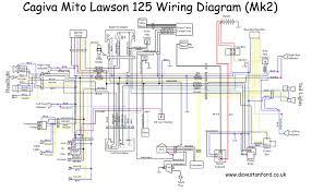 ktm exc wiring diagram ktm 450 exc wiring diagram xwgjsc com