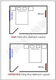 Bedroom Feng Shui Map Design Ideas  Pinterest Feng - Feng shui bedroom furniture layout