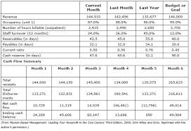 Treasurer Spreadsheet 5 Key Reasons Why Great Financial Management Is So Important