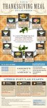 chart house thanksgiving 5 thanksgiving cooking infographics that will save your a