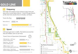 Red Line Chicago Map by Gold Line Transit Future