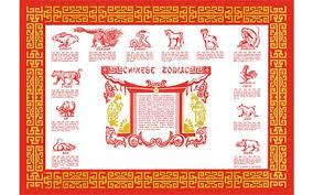 zodiac placemat zodiac paper placemats 9 75 x 12 75 1000 placemats
