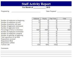 month end report template staff activity report template free ms word format