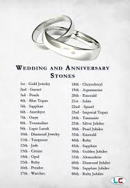 9 year anniversary gift ideas for him year wedding anniversary gift ideas for h picture gallery for